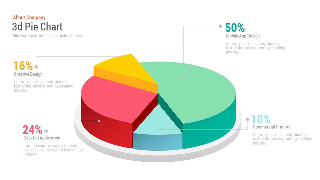 3d Pie Chart Free PowerPoint and Keynote template | SlideBazaar