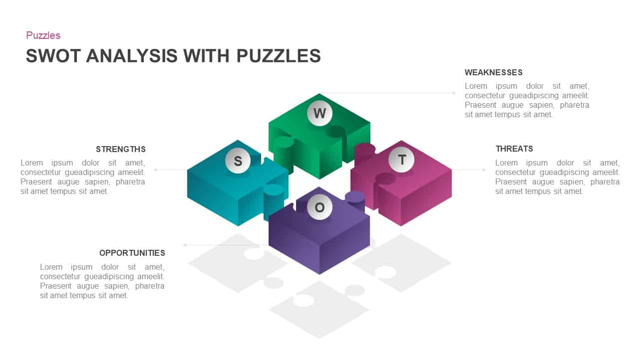 SWOT Analysis Puzzle Template