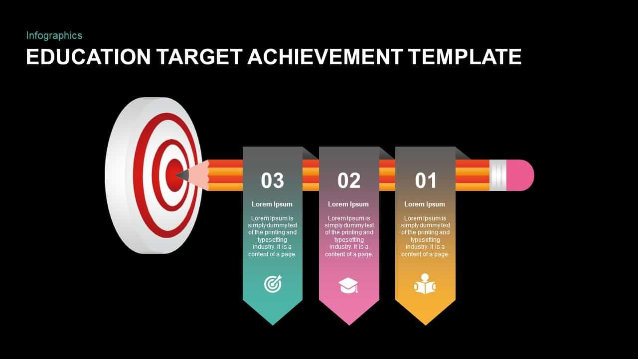 Education Target Achievement Template