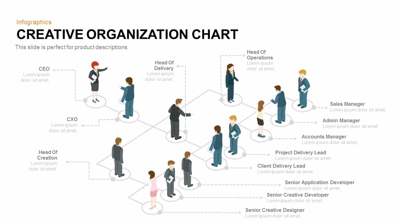Isometric Organization Chart PowerPoint Template
