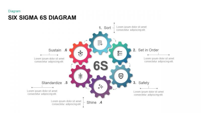 Six Sigma 6s Diagram for PowerPoint Presentations