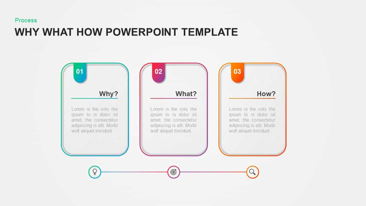 Why What How PowerPoint Template