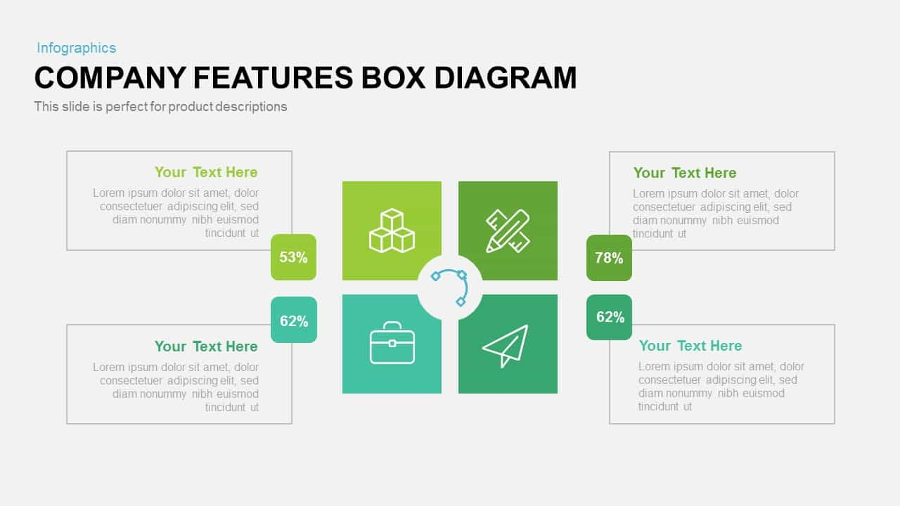 company features box diagram powerpoint template
