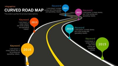 Product Roadmaps for PowerPoint Presentation
