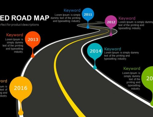 Benefits of product roadmaps for PowerPoint presentation