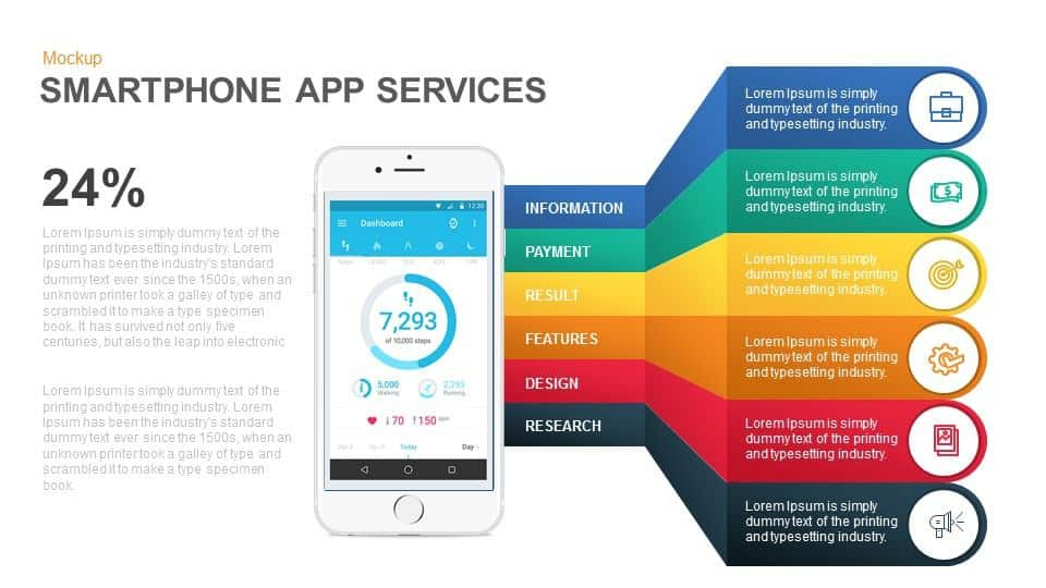 Smartphone and web application services mockup PowerPoint template