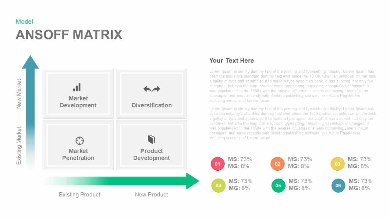Ansoff matrix PowerPoint template