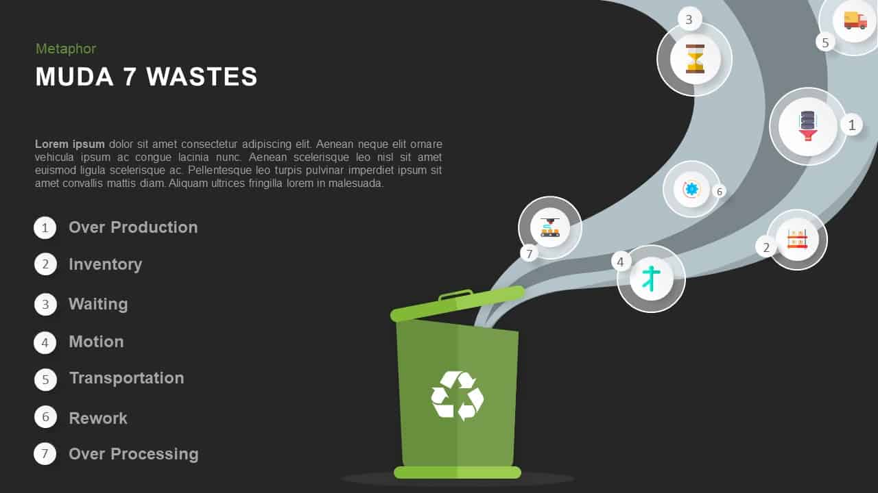 Muda  7 waste PowerPoint Template