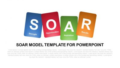Soar Model PowerPoint Template