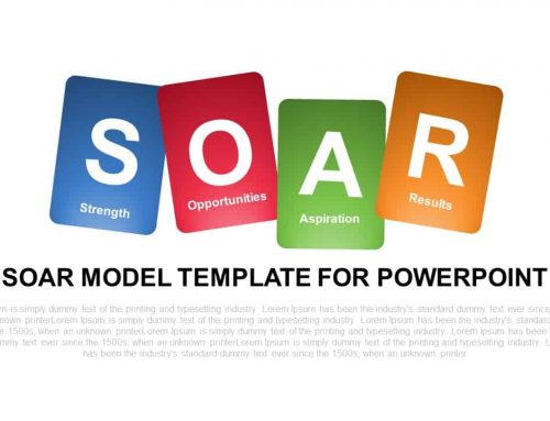 Soar analysis – concept, model and template