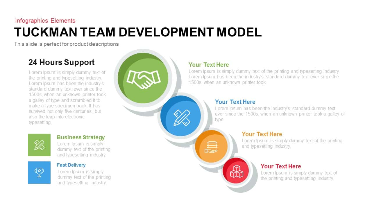 Tuchman's team development model PowerPoint
