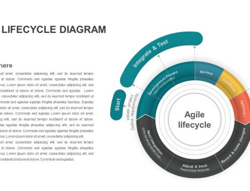Top 19 process PowerPoint templates to guideline work process