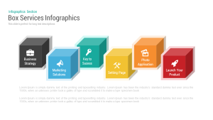 Box Services Infographics PowerPoint Template & Keynote