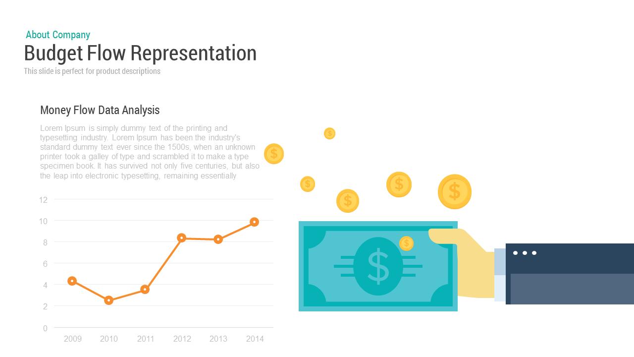 Budget Flow Representaion