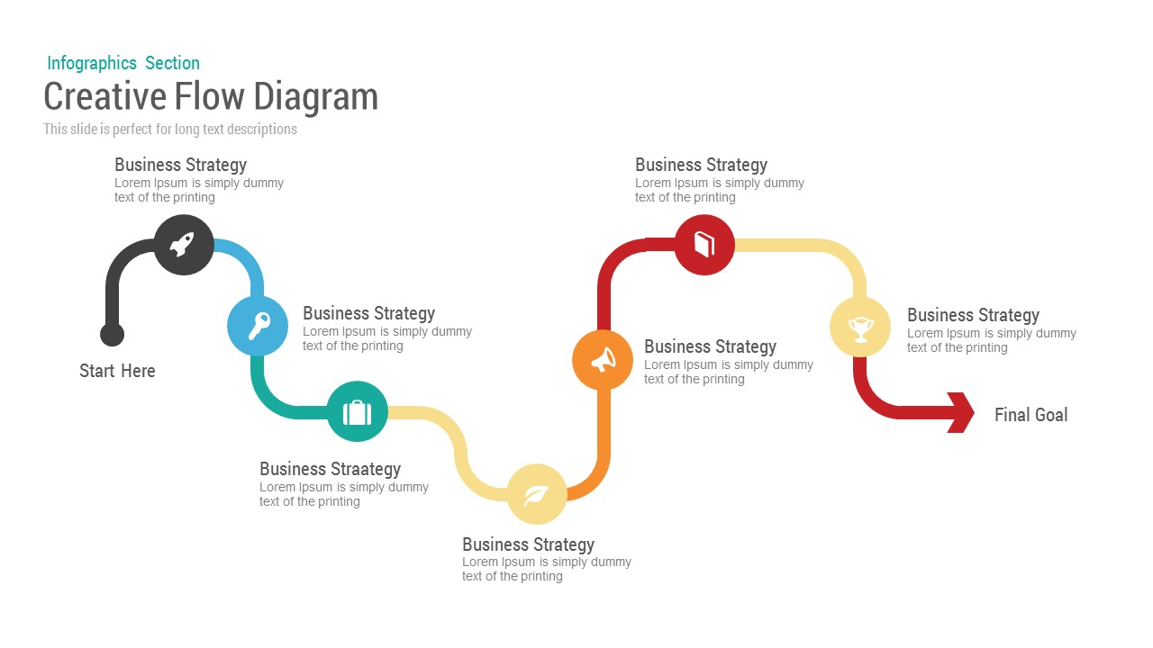 business flow diagram powerpoint template \u0026 keynote slidebazaarbusiness flow diagram powerpoint template