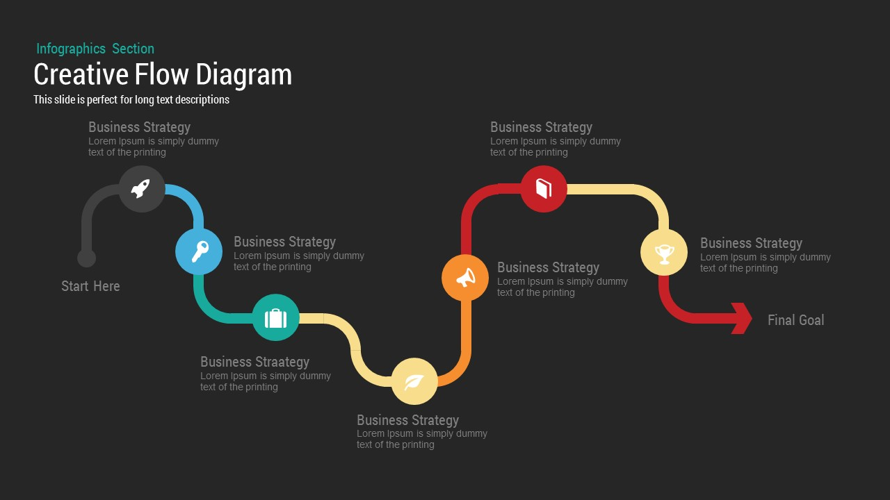 Business Flow Diagram Powerpoint Template  U0026 Keynote