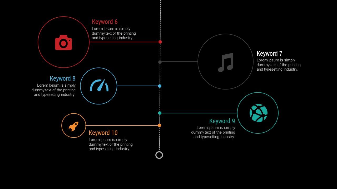 Circle Timeline Infographics