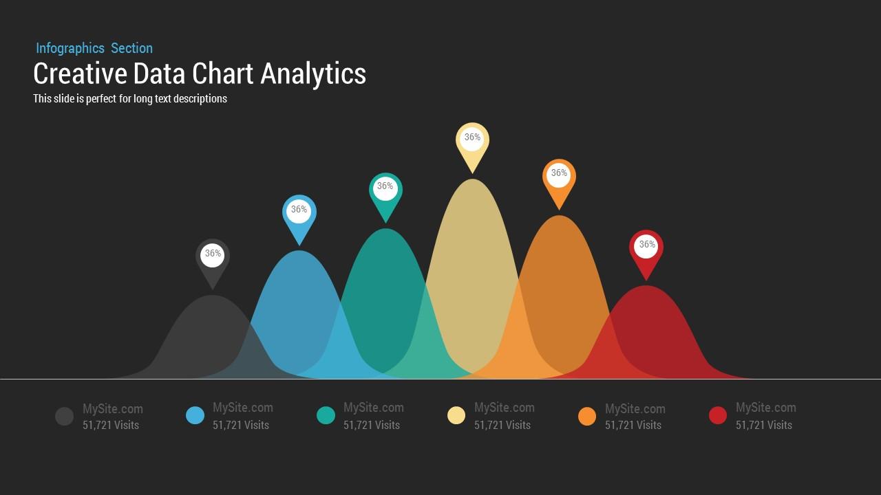 Creative Data Chart Analytics
