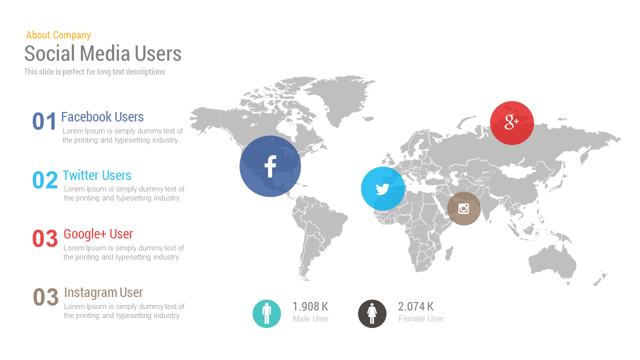 Social Media Map Users Free Template for PowerPoint and Keynote