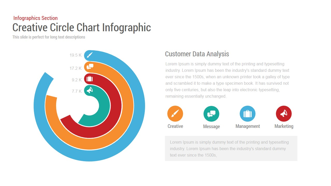 Circle Chart Infographic PowerPoint Template and Keynote