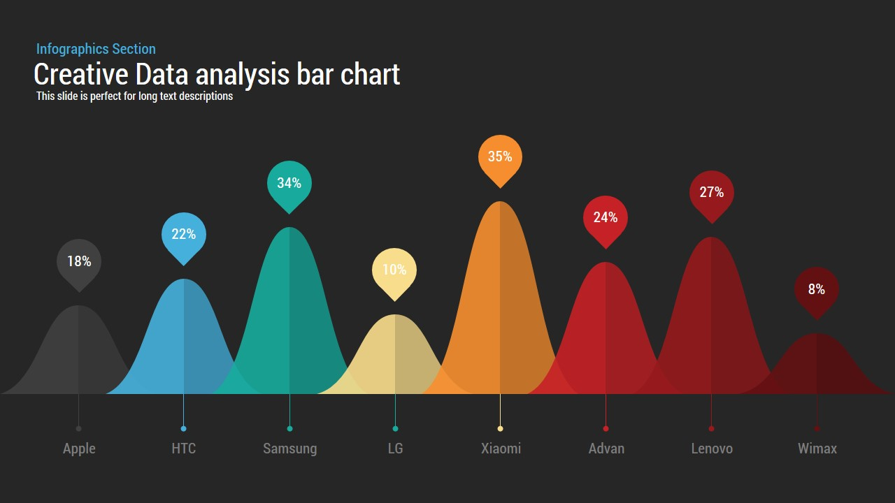 Creative Data Analysis Bar chart Powerpoint and Keynote template
