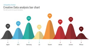Creative Bar Chart Data Analysis PowerPoint Template and Keynote