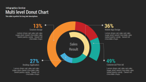 Multi level Donut Chart Template for PowerPoint and Keynote