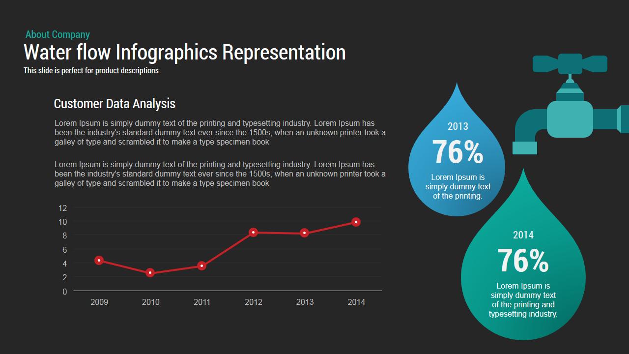 Water Flow Infographics Powerpoint Template And Keynote Slide Slidebazaar