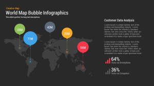 World Map Bubble Infographics PowerPoint Template and Keynote Slide