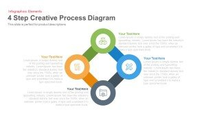 4 Step Creative Process Diagram PowerPoint Template and Keynote Slide