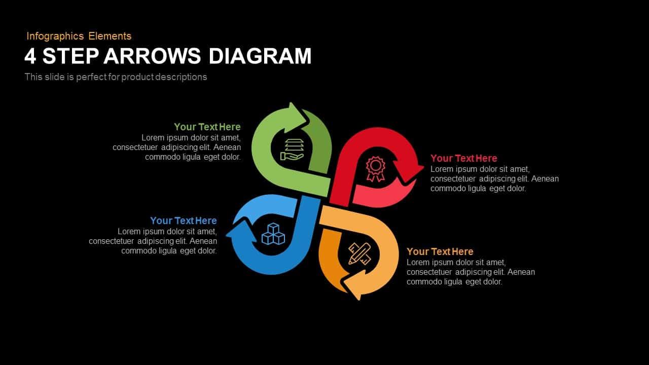 4 step arrows diagram