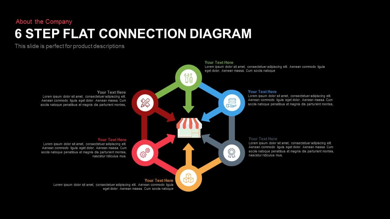 6 Step Flat Connection Diagram