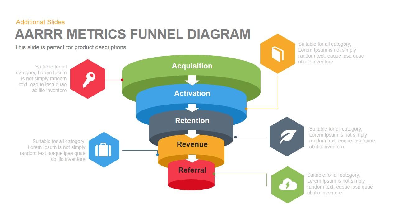 AARRR Metrics Funnel Diagram PowerPoint Template and Keynote