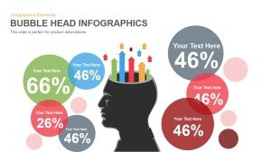 Bubble Head Infographics Powerpoint and Keynote template
