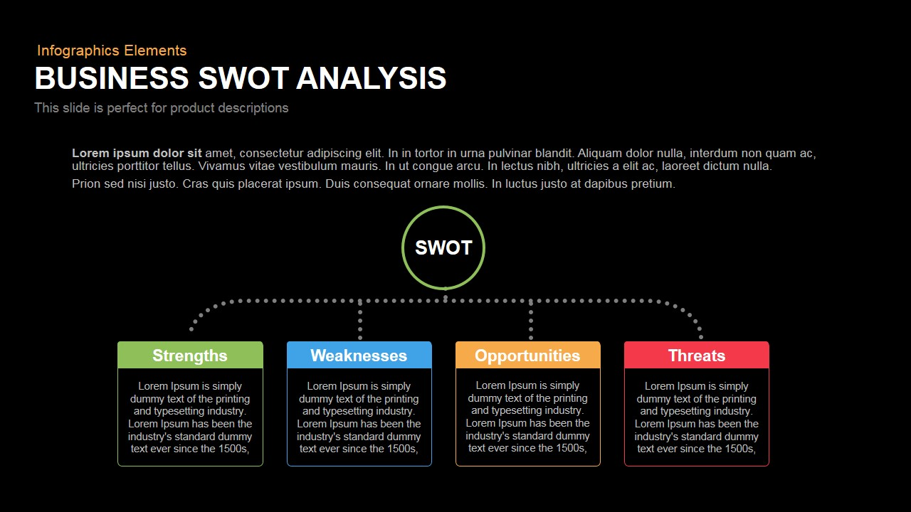 business SWOT analysis PowerPoint template and keynote