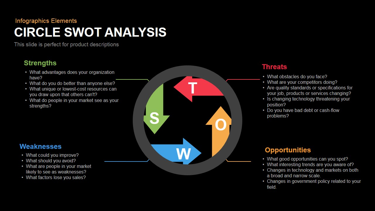 Circle Swot Analysis Powerpoint Keynote