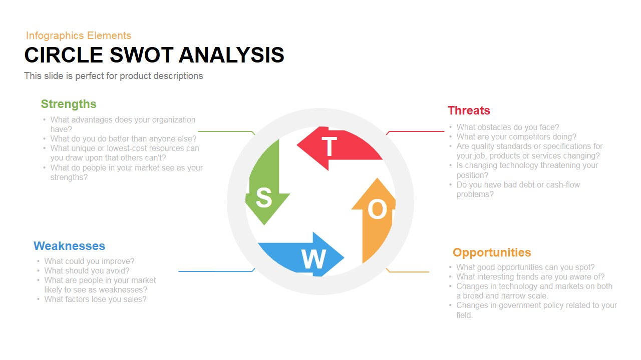 circle swot analysis PowerPoint template