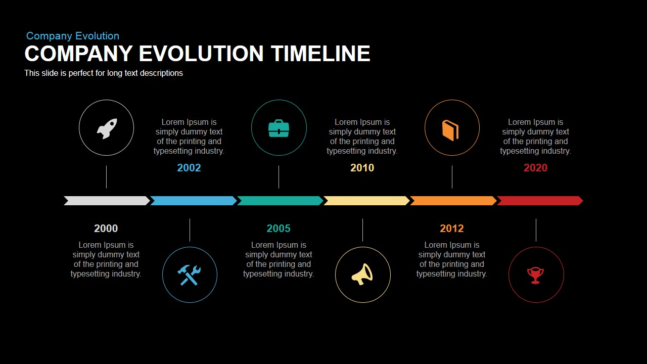 69f574226908 Company Evolution Timeline PowerPoint Template - Slidebazaar