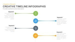Creative Timeline Infographic PowerPoint and Keynote template