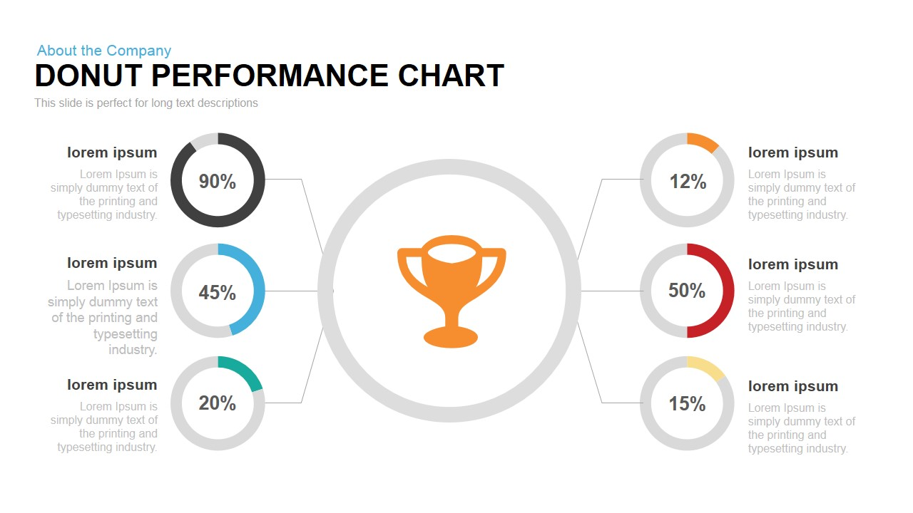 Donut Performance Chart Powerpoint and Keynote template