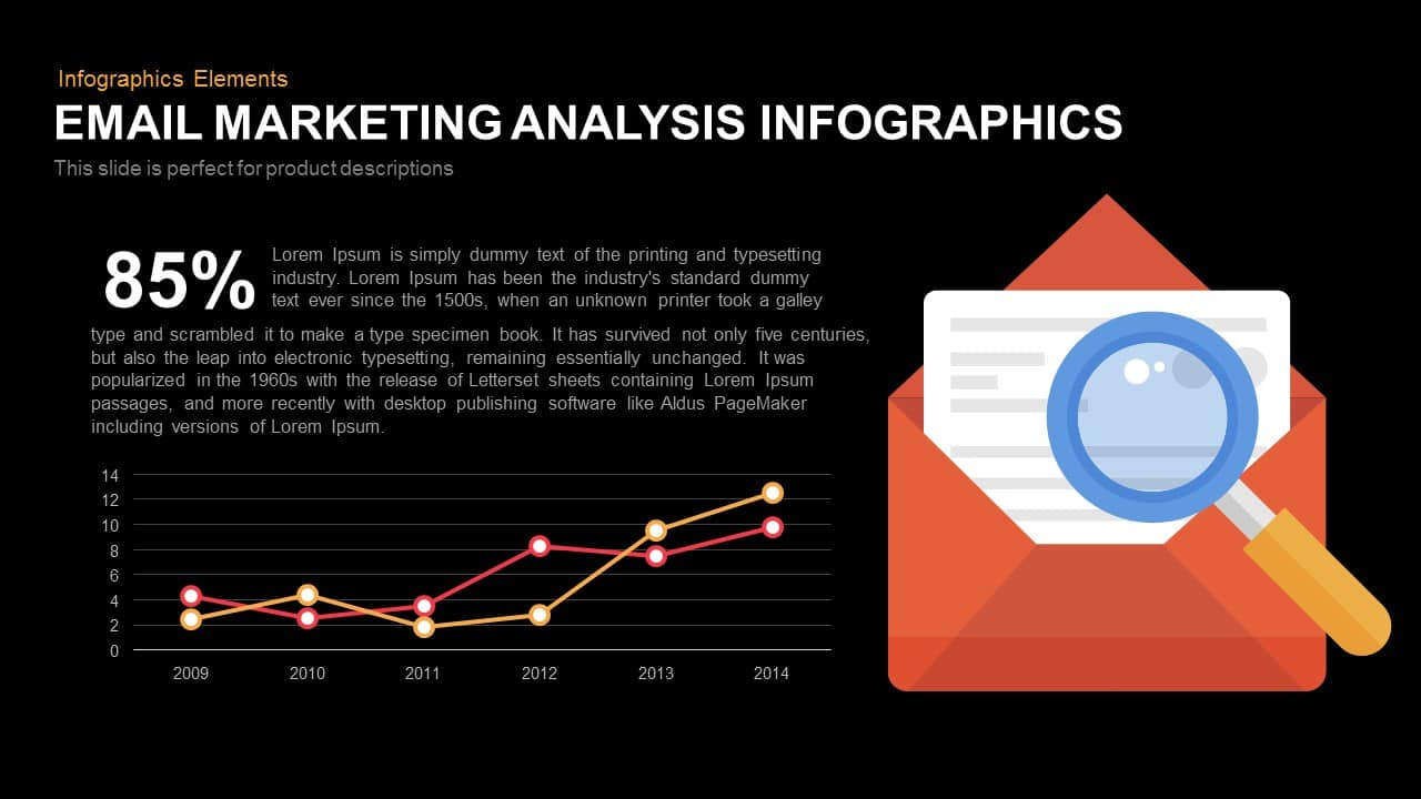 Email Marketing Analysis Infographics
