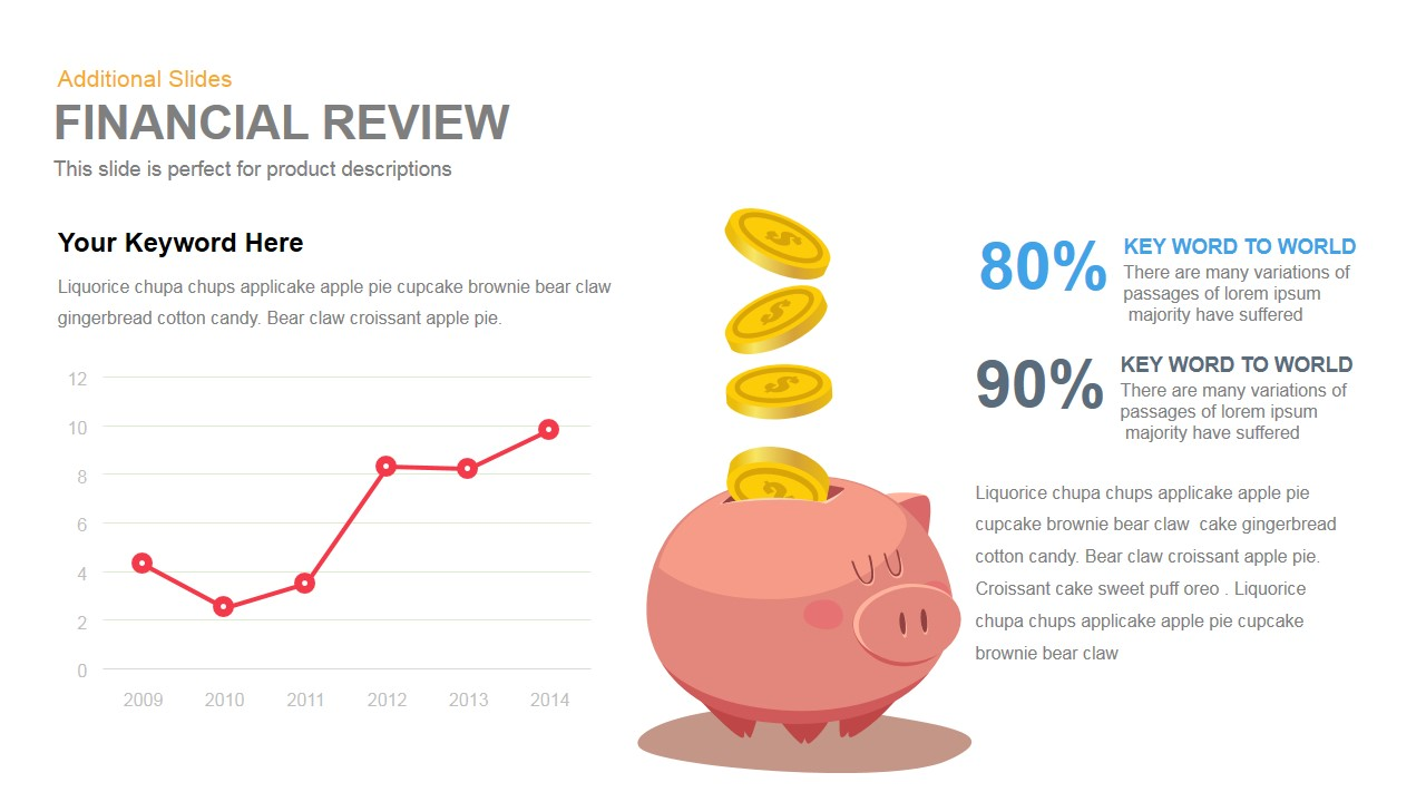 Financial Review Template for PowerPoint and Keynote