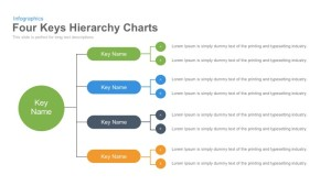 Four Keys Hierarchy Chart PowerPoint Template and Keynote Slide