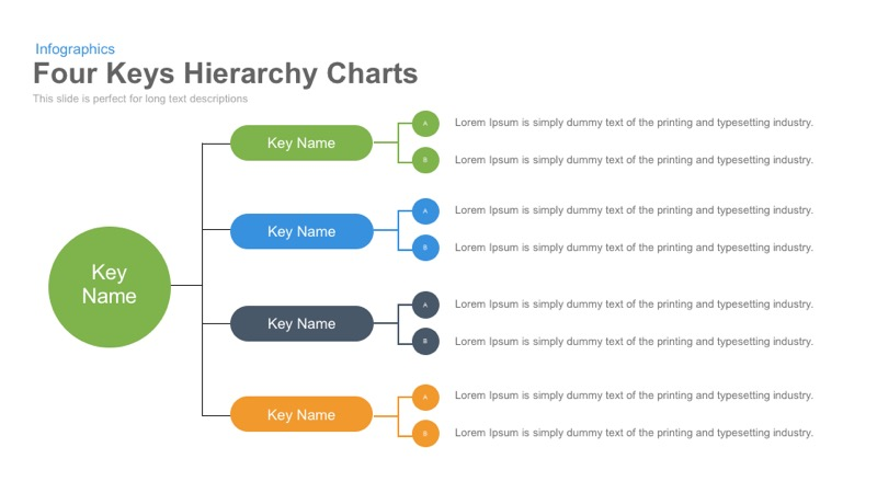 4 Keys Hierarchy Chart PowerPoint Template