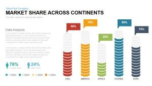Market Share across Continents Powerpoint and Keynote template