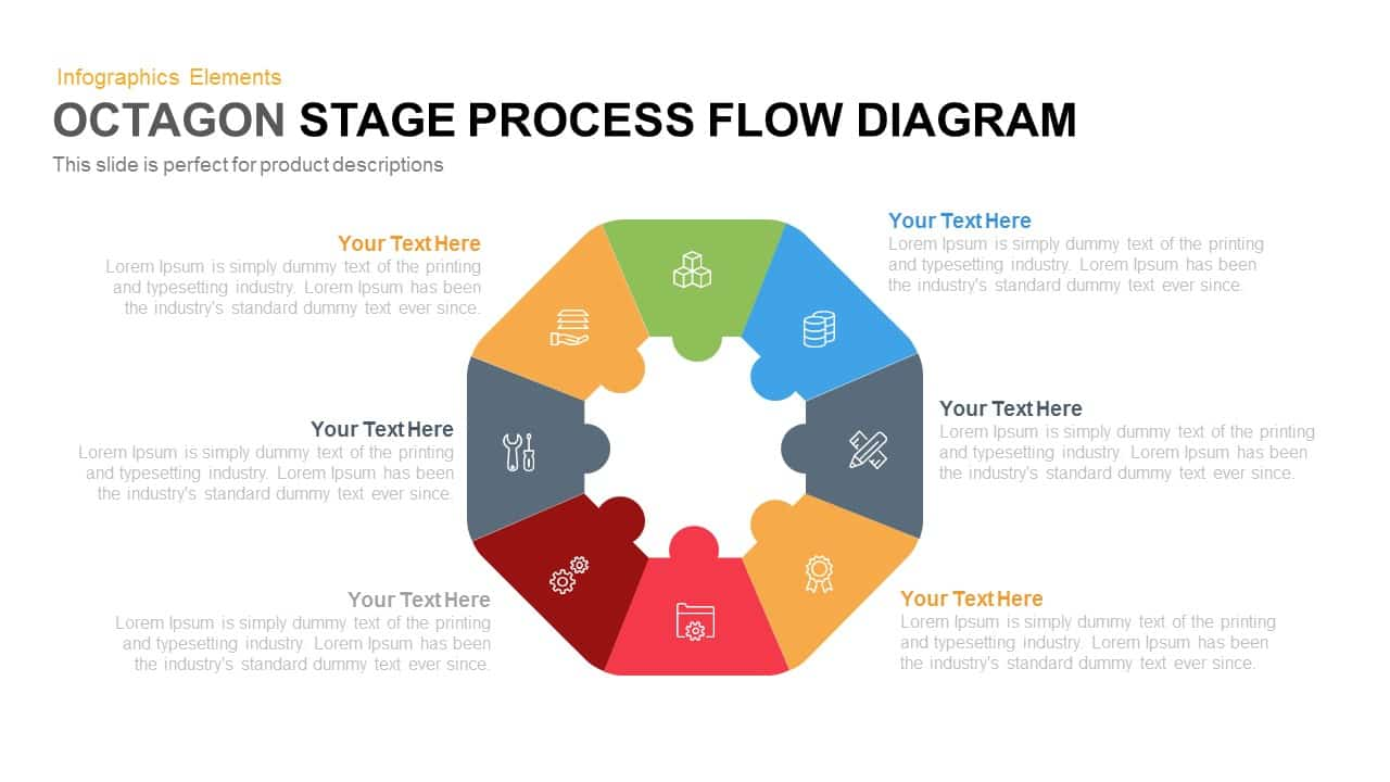 Octagon Stage Process Flow Diagram