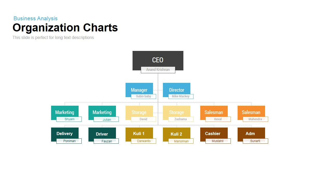 template for hierarchy chart