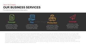Our Business Services PowerPoint Template and Keynote Slide