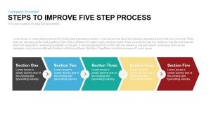 Steps to Improve Process PowerPoint Template and Keynote Slide