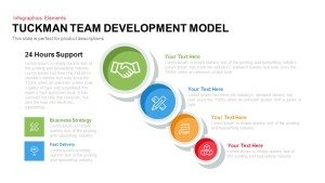 Tuckman's Team Development Model PowerPoint